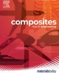 Composites Part B