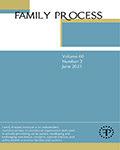 Family Process